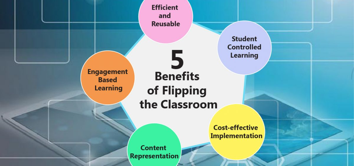 5 Benefits of THE FLIPPED CLASSROOM APPROACH