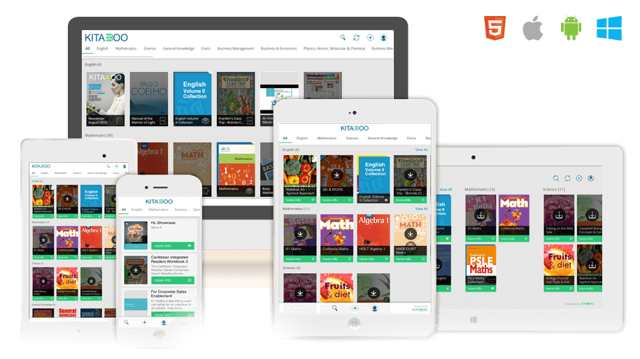 Publish-once-for-multi-devices kitaboo features