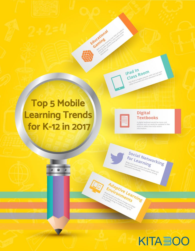 Top 5 Mobile Learning Trends for K-12
