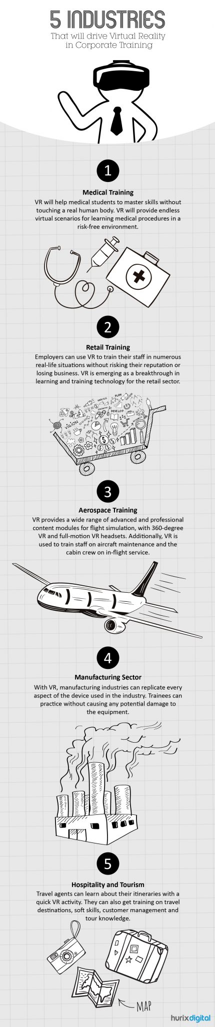 5 Industries That Will Drive Virtual Reality in Corporate Training_Info-Graphic (1)