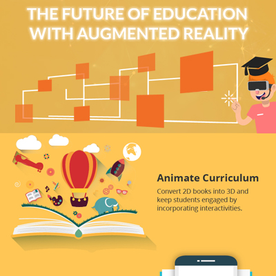 future of education with ar