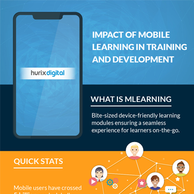 impact of mobile learning on corporate training and development