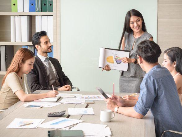 return on training investment, training ROI