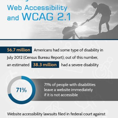 Web Accessibility and WCAG 2.1